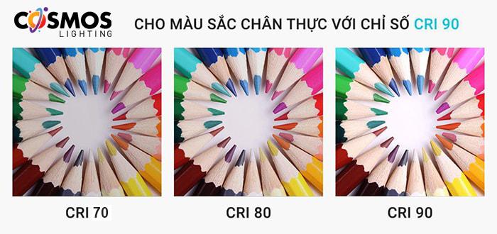 Chỉ số hoàn màu CRI là gì? Ảnh hưởng của chỉ số hoàn màu CRI lên màu sắc vật thể được chiếu sáng